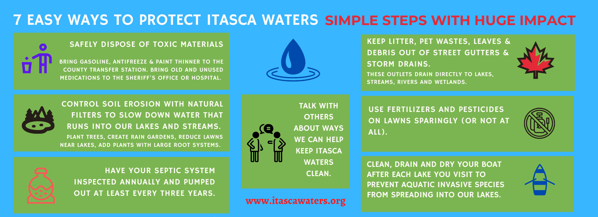 Protect Itasca Waters